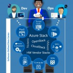 software-defined_data_center_stacks4